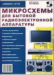 Микросхемы для бытовой радиоэлектронной аппаратуры (2003)